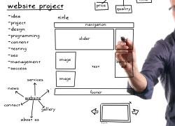 Prototipado de páginas web en una estrategia digital